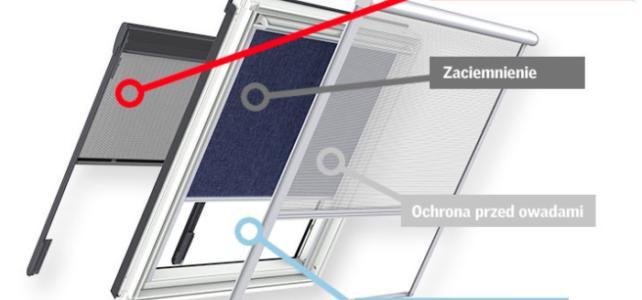 Dodatki do okien dachowych VELUX